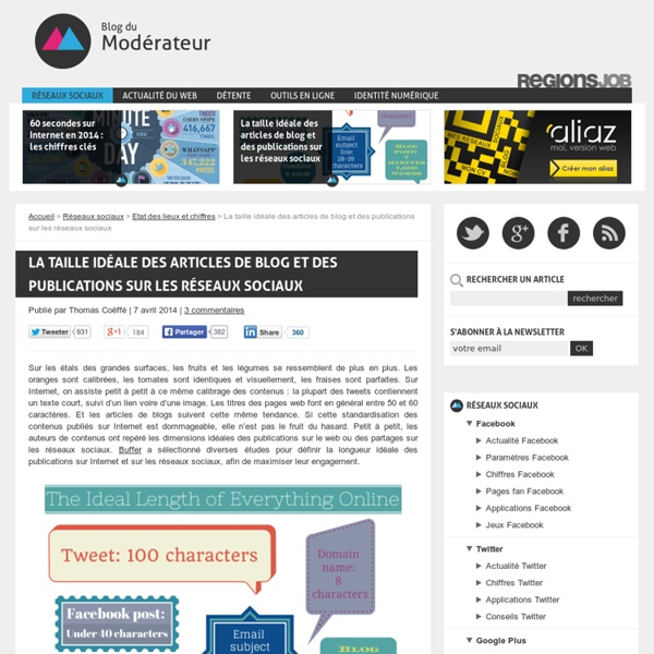 La taille idéale des articles de blog et des publications sur les réseaux sociaux