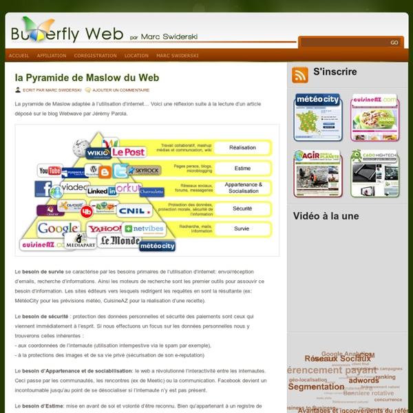 La Pyramide de Maslow du Web