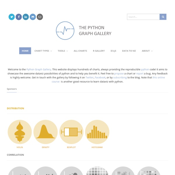 The Python Graph Gallery – Visualizing data – with Python