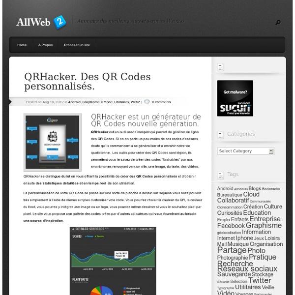 QRHacker. Des QR Codes personnalisés
