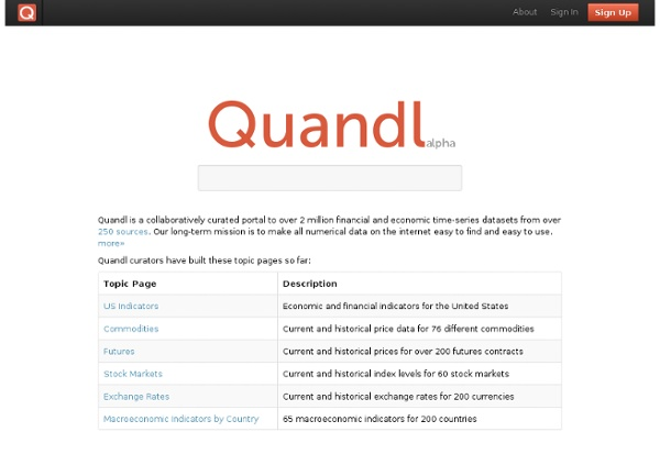 Quandl - Intelligent Search for Numerical Data