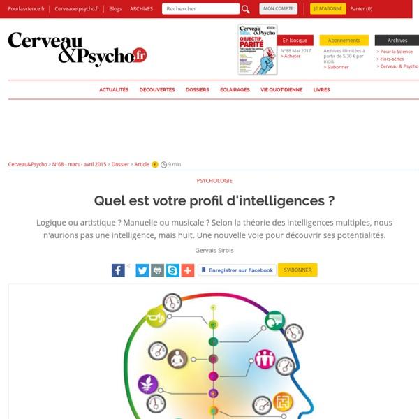 Quel est votre profil d'intelligences?