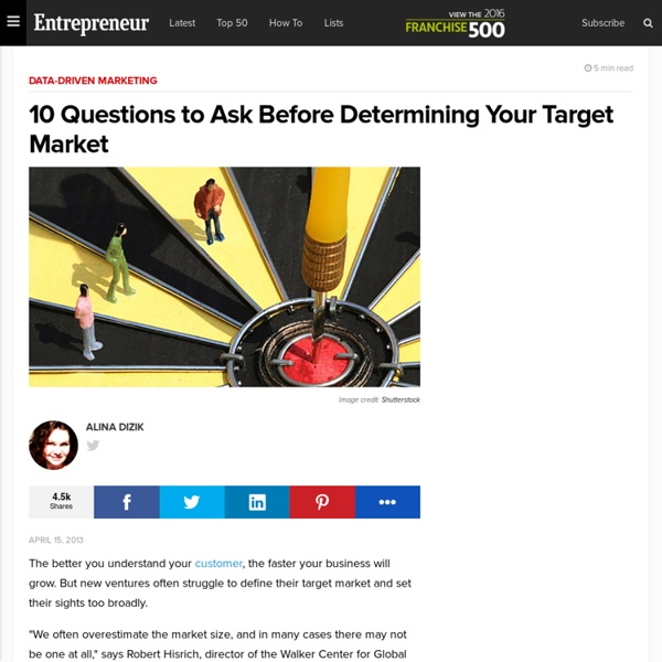 10 Questions to Ask Before Determining Your Target Market