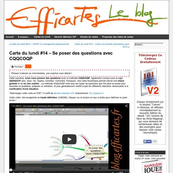 Se poser des questions avec CQQCOQP - carte heuristique en vidéo