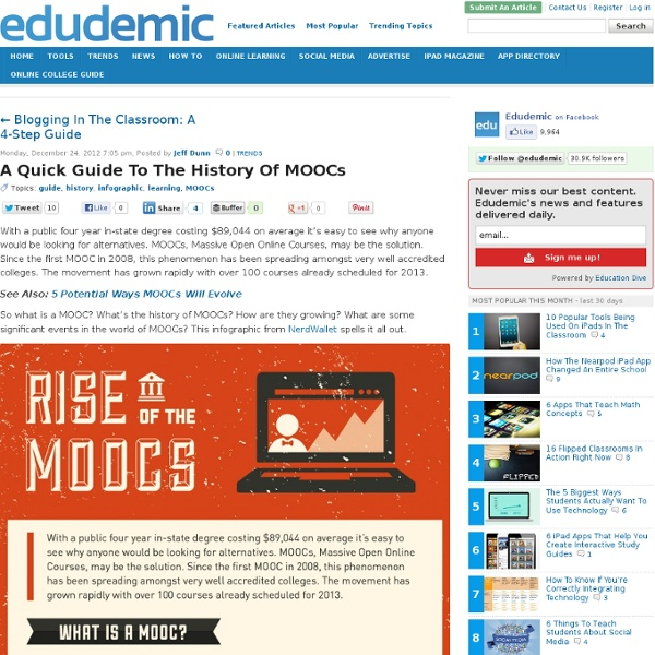 A Quick Guide To The History Of MOOCs