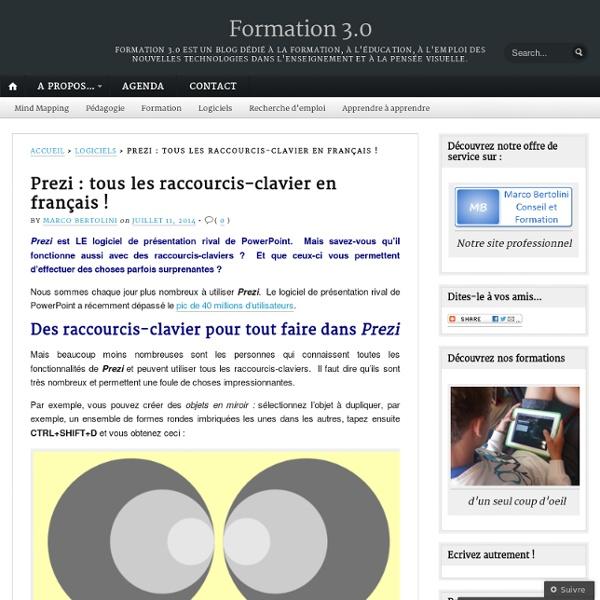 Prezi : tous les raccourcis-clavier en français