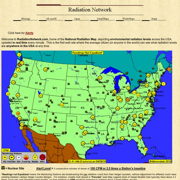 Radiation Network
