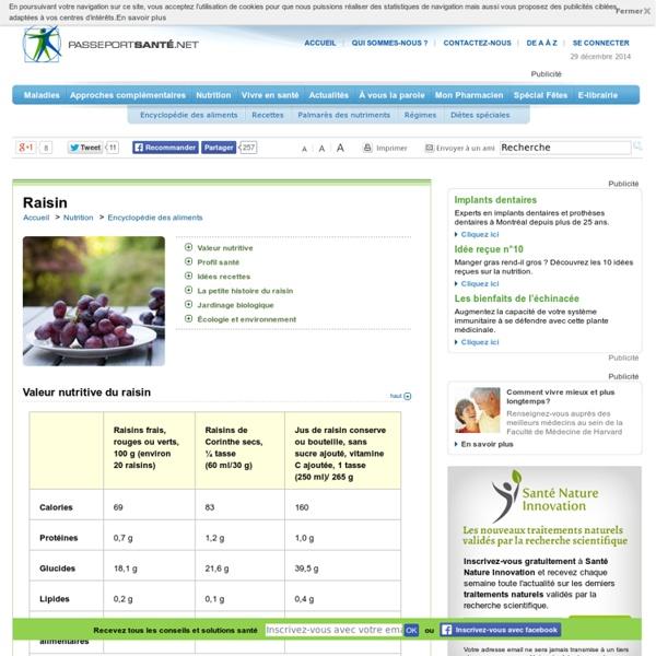 Le raisin : idéal pour la santé cardiovasculaire