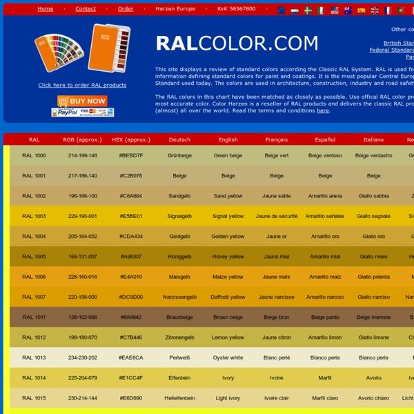 Www.RALcolor.com