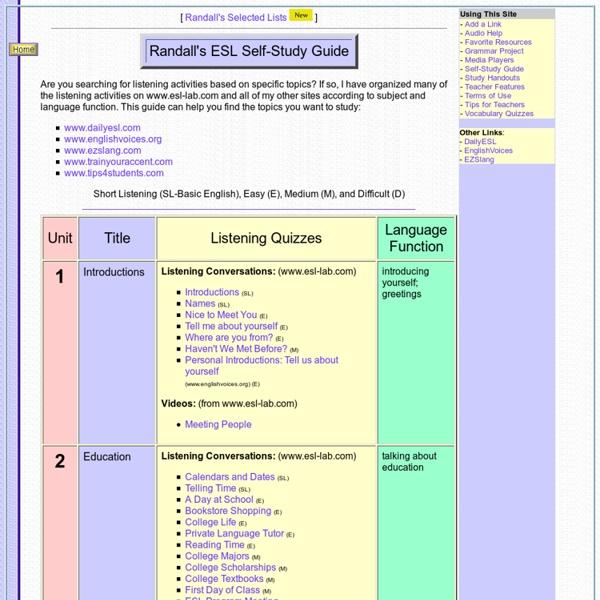 Randall's Basic Self-Study Guide
