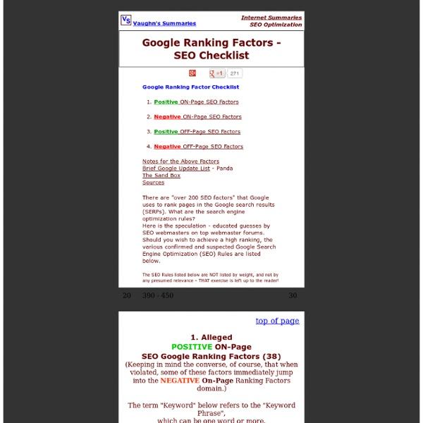 Google Ranking Factors - SEO Checklist