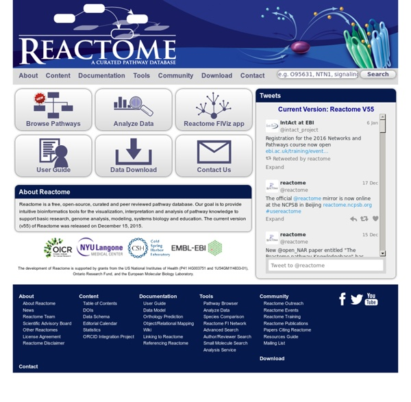 Welcome to Reactome Pathway Database