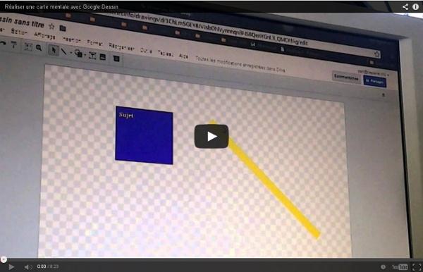 Réaliser une carte mentale avec Google Dessin