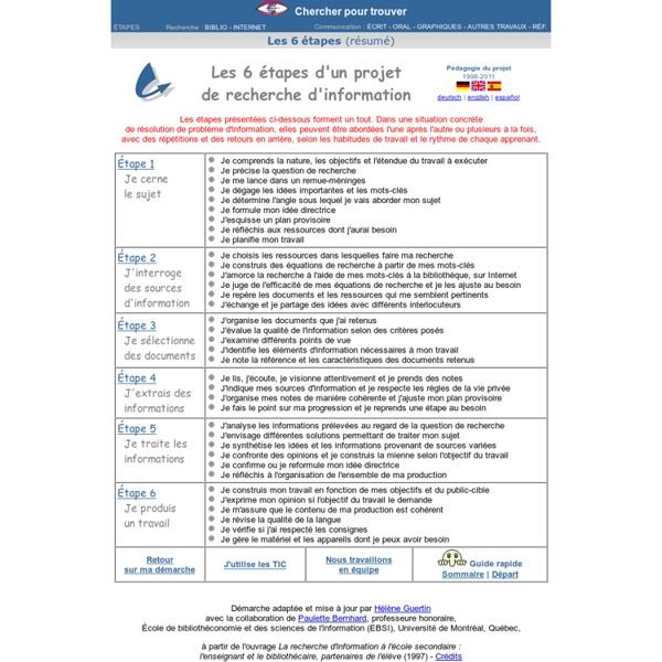 Les 6 étapes d'un projet de recherche d'information (1996-2011) - Pédagogie du projet