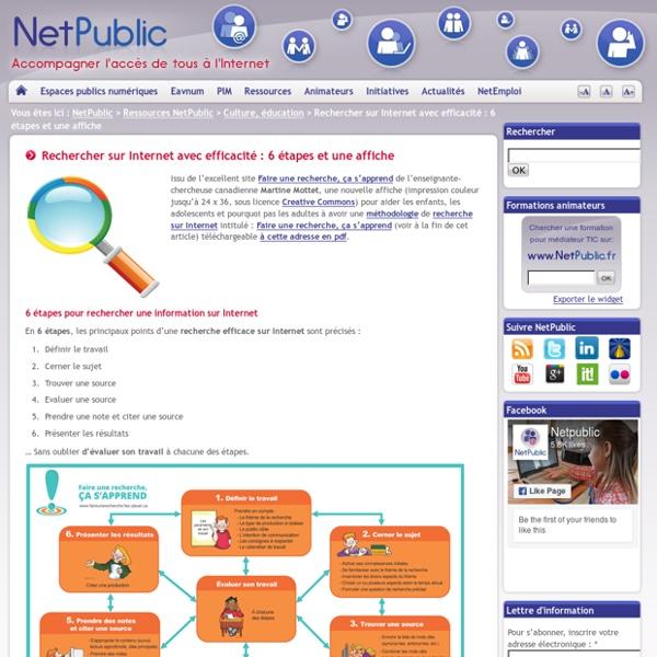 Rechercher sur Internet avec efficacité : 6 étapes et une affiche