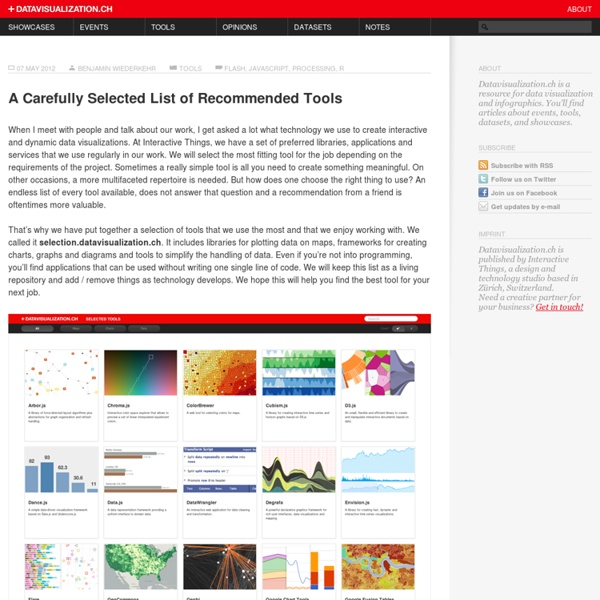 A Carefully Selected List of Recommended Tools on Datavisualization