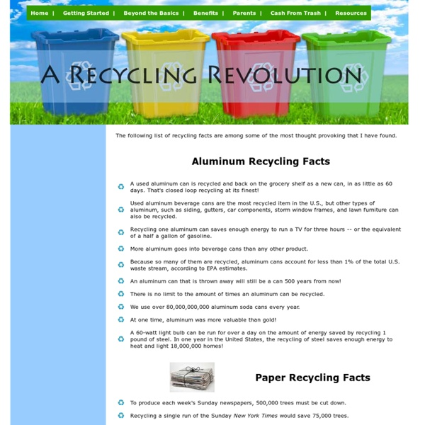 Recycling Facts - A Recycling Revolution