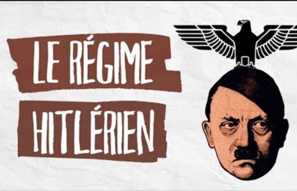 Régimes totalitaires - histoire - 3ème