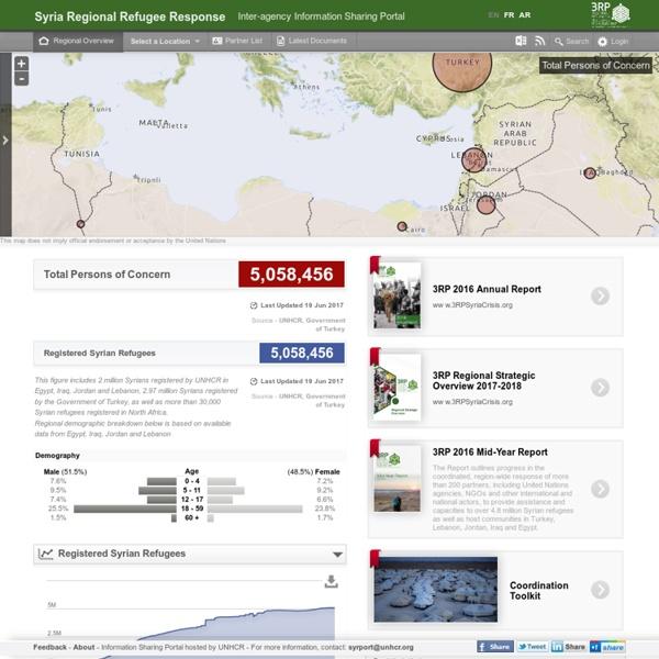 Syria Regional Refugee Response - Regional Overview