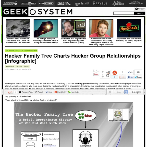 Hacker Family Tree Charts Hacker Group Origins And Relations