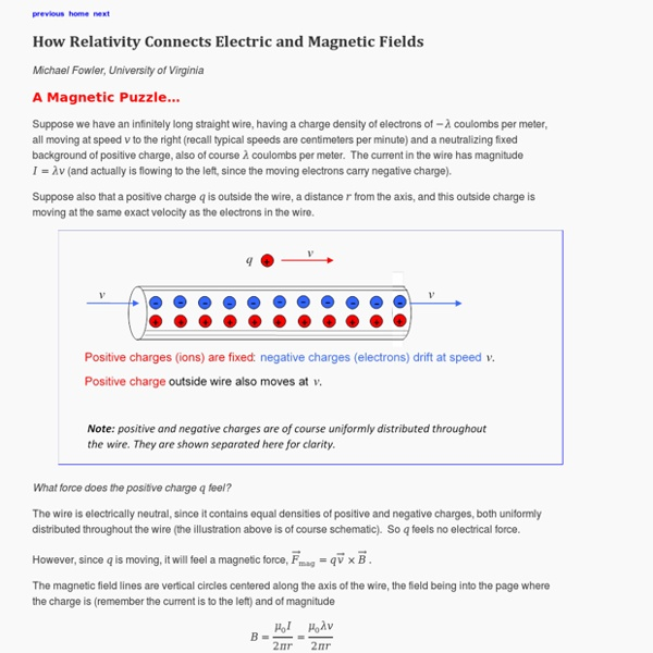 Relativity of Electric and Magnetic Fields