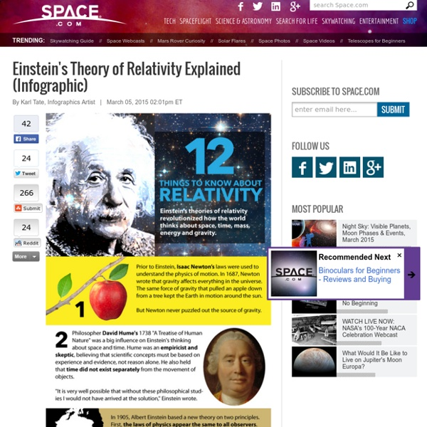 einsteins theory of relativity understanding the possible actions of the universe Many technologies and our understanding of the universe that we take part of einstein's theory of relativity of quiet place the action movie.