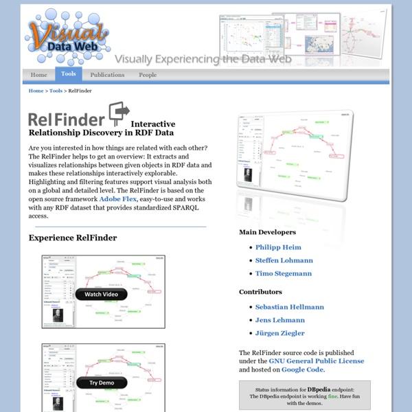 RelFinder - Visual Data Web