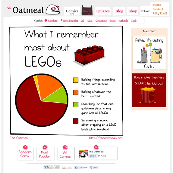 What I remember most about LEGOs