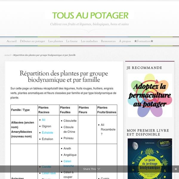 Répartition des plantes par groupe biodynamique et par famille