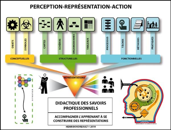 Representation-2010-b.png (Image PNG, 1483x1125 pixels) - Redimensionnée (69