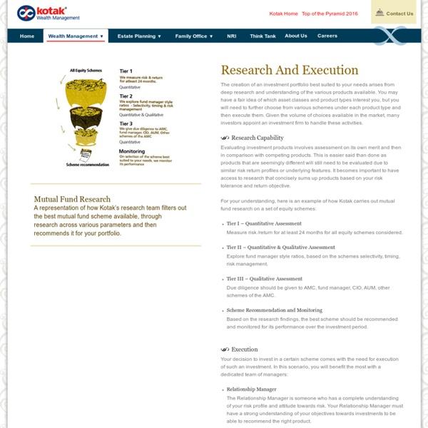 Asset Advisory Services - Kotak Wealth Management