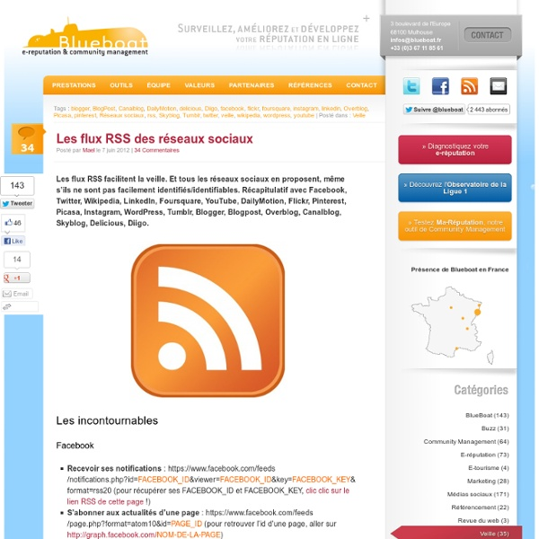 Les flux RSS des réseaux sociaux