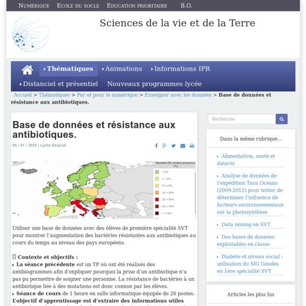 Base de données et résistance aux antibiotiques.