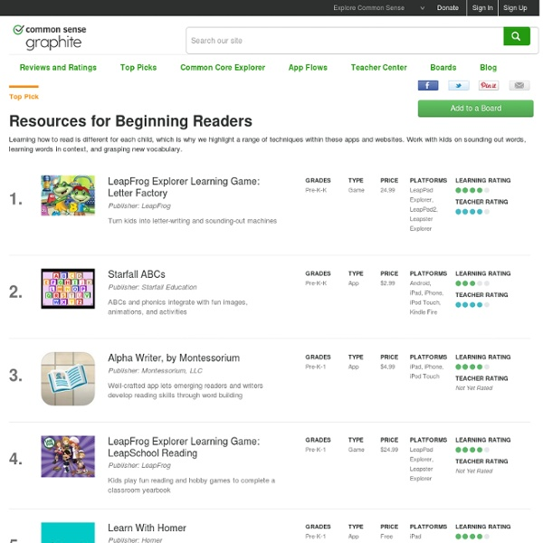 Resources for Beginning Readers