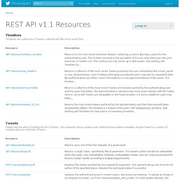 REST API v1.1 Resources