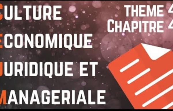 CEJM - Th4 Chap2 : Le respect des règles numériques par l'entreprise