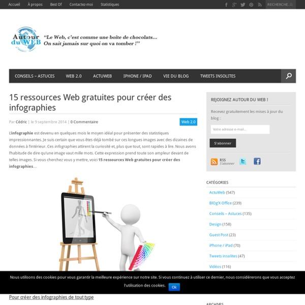 15 ressources Web gratuites pour créer des infographies
