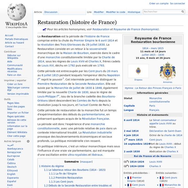 Restauration (histoire de France)