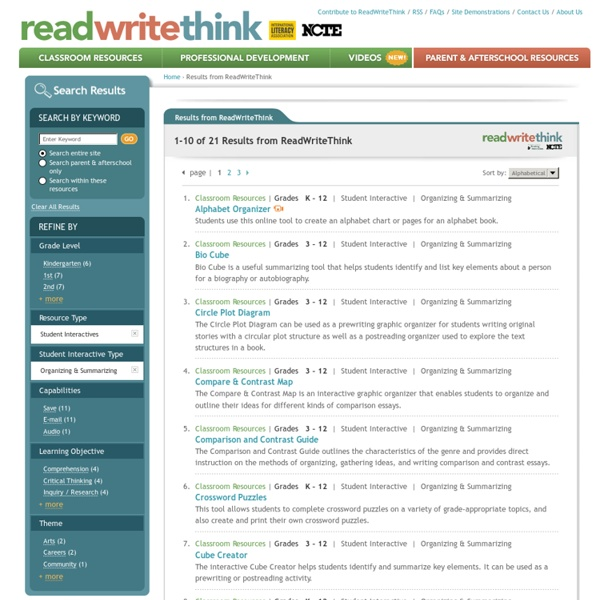 Results On Readwritethink Pearltrees