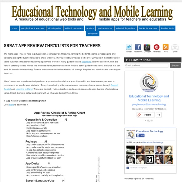 Great App Review Checklists for Teachers