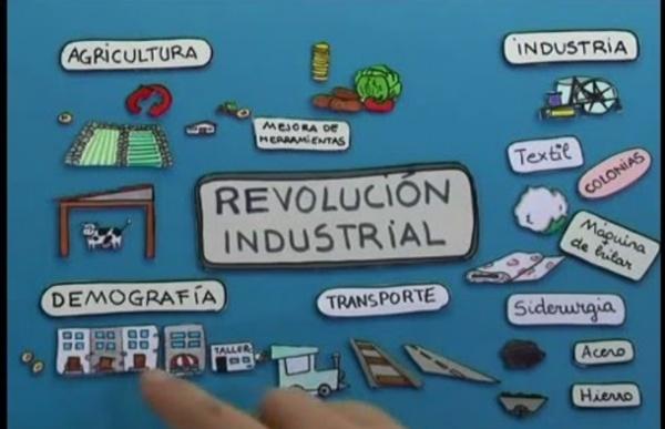 La 1a. revolucion industrial en 4 minutos.flv