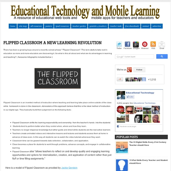 Flipped Classroom A New Learning Revolution