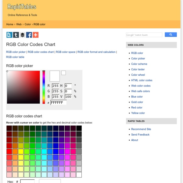 Rgb Color Chart For Designers Online Picker Retrieves Color