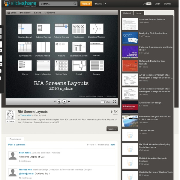 RIA Screen Layouts