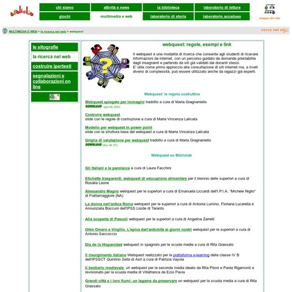 Risorse sui webquest