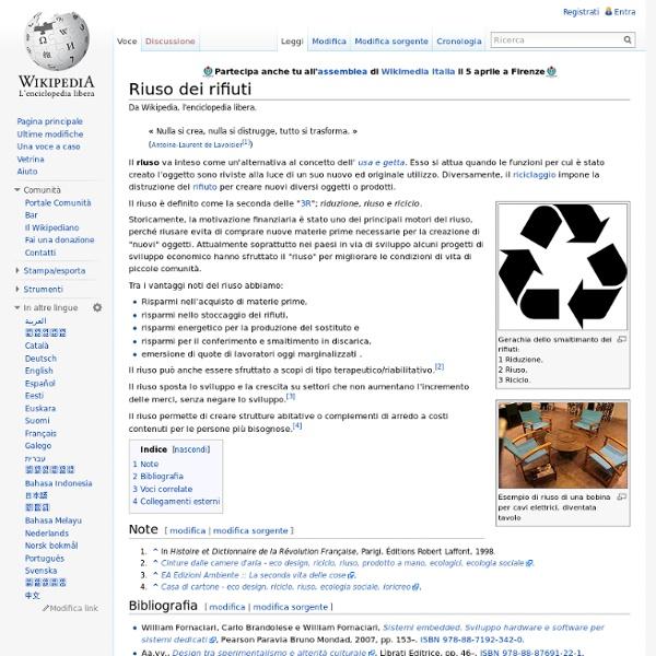 Riuso dei rifiuti