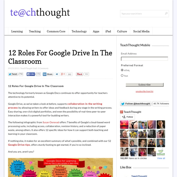 12 Roles For Google Drive In The Classroom