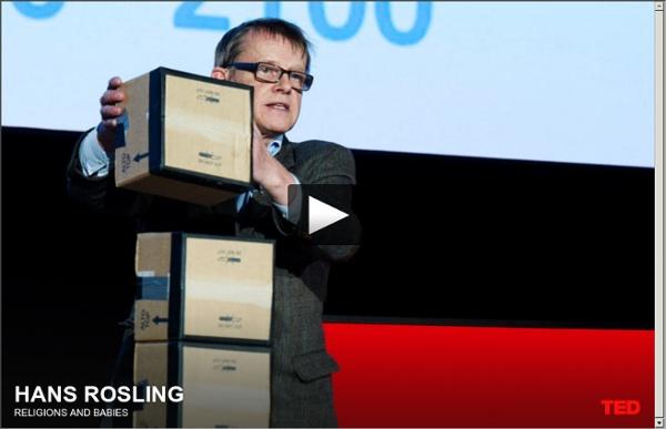 Hans Rosling: Religion och småbarn