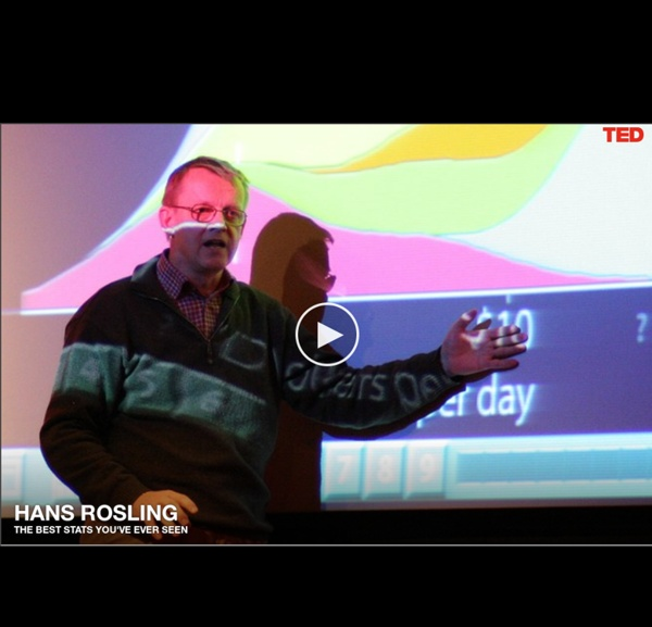 Hans Rosling shows the best stats you've ever seen
