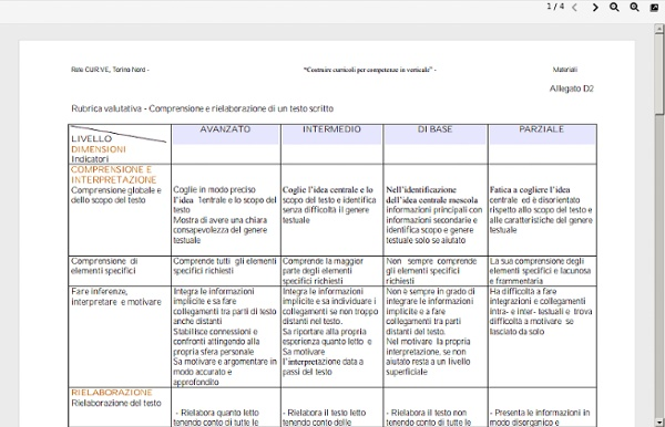 RUBRICHE VALUTATIVE.pdf